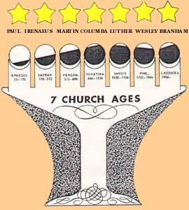 Проповеди у м бранхама online